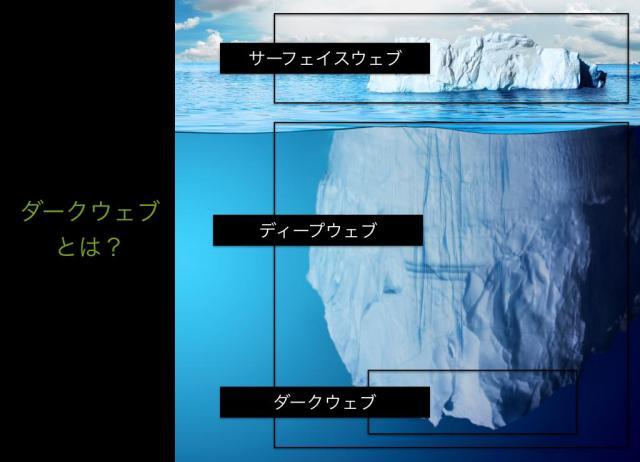 ダークウェブのイメージ=スプラウト提供