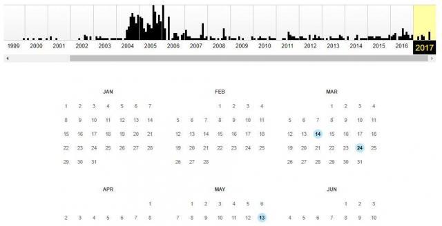 Wayback Machineによる小池知事サイトの検索結果