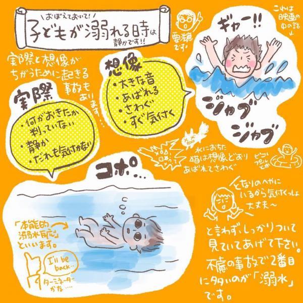 溺れることについて、実際と想像の違いを描いたイラスト