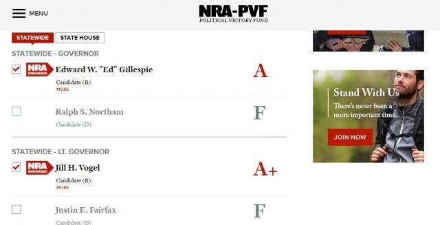 バージニア州の知事選で、ギレスプ氏に「A」を、ノーサム氏に「F」評価をするNRA