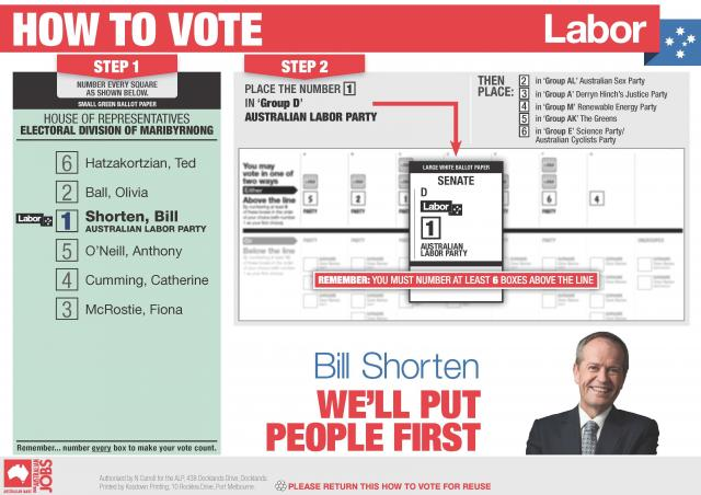 オーストラリアの最大野党・労働党がウェブサイトで示した「投票ガイド」