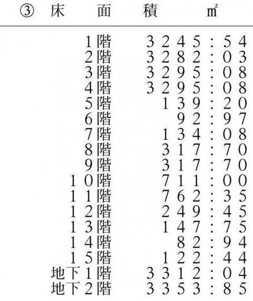 東京タワーの登記事項証明書。構造は「地下2階付き15階建」