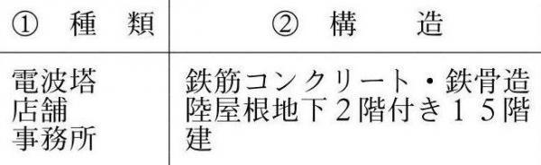 東京タワーの登記事項証明書。「地下2階付き15階建」の文字