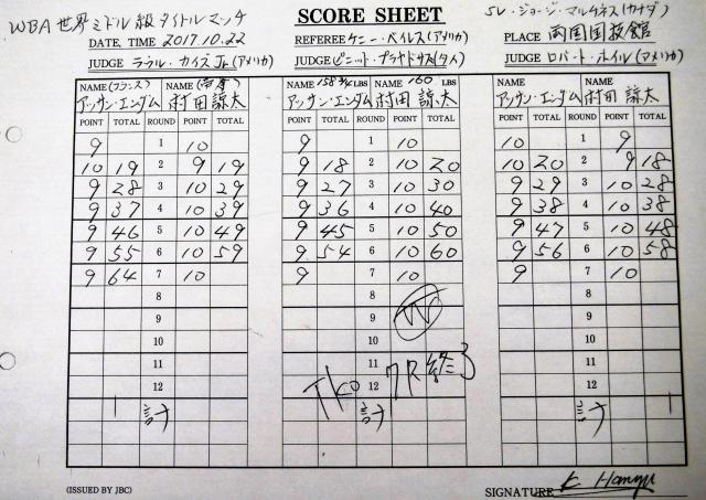 今回のタイトルマッチの採点表。判定でも村田選手が3-0で勝っていた
