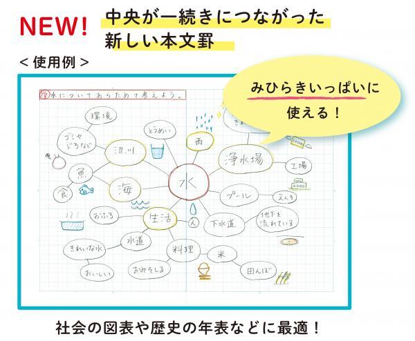 ショウワノートが発売した「水平開きノート」の使用例