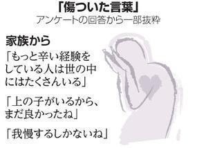 流産や死産を経験後、周りから言われて「傷ついた言葉」について朝日新聞が実施したアンケート一部