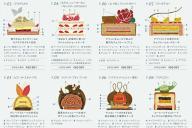 伊勢丹新宿本店のケーキカタログ