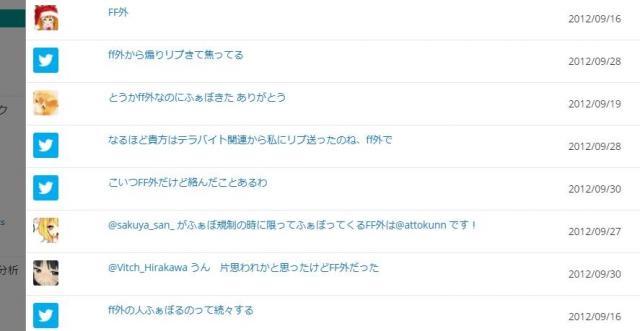 フォーサイトで検出された2012年9月の「FF外」を含むツイート