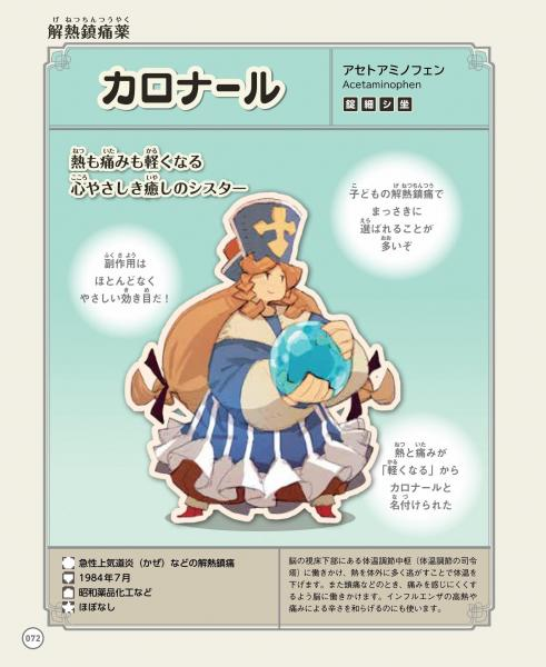 「王子様のくすり図鑑」に登場するカロナール