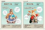 「王子様のくすり図鑑」に登場するキャラクターの一例。左がカロナール、右がタミフル