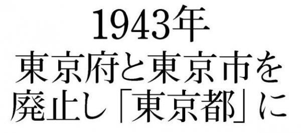 1943年、東京府と東京市が廃止され「東京都」に