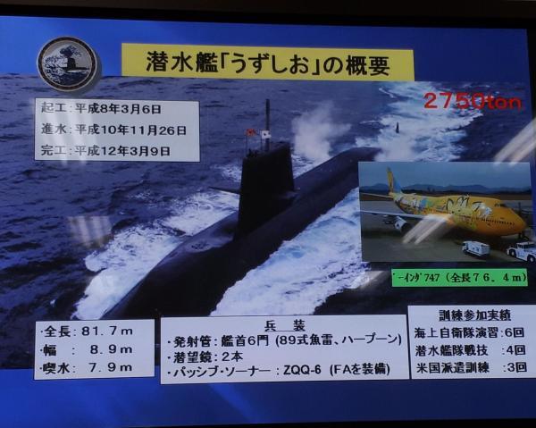 潜水艦「うずしお」の概要