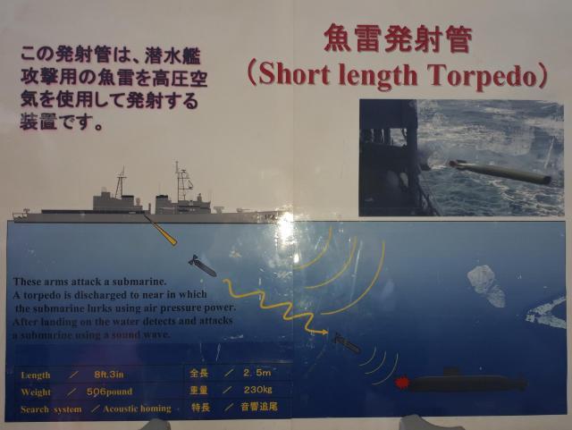 水上艦が敵の潜水艦をどう攻撃するかの説明