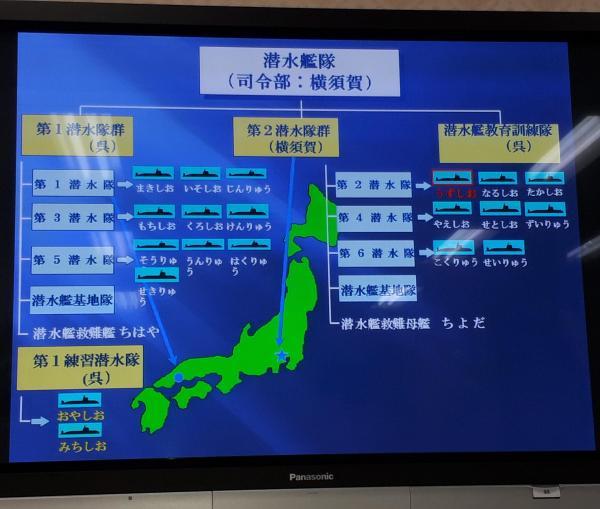 海上自衛隊潜水艦隊の組織図