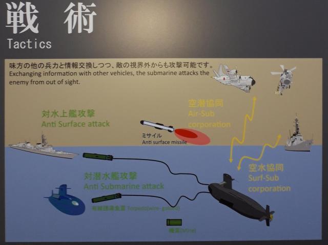 潜水艦が敵の潜水艦や水上艦をどう攻撃するかの説明