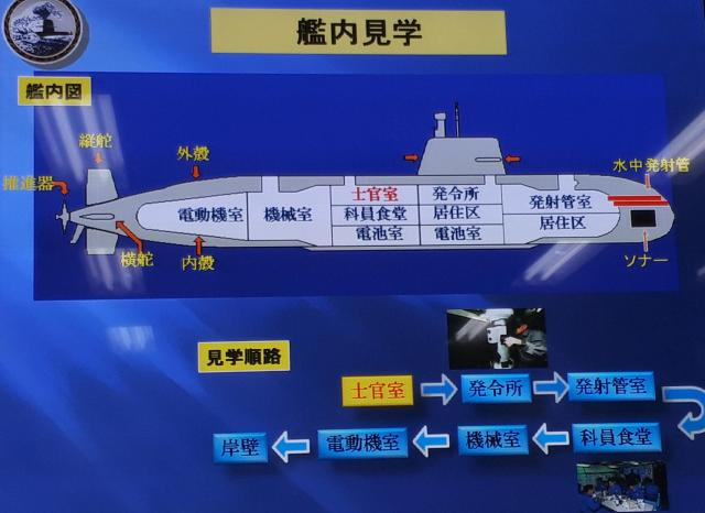 「うずしお」の艦内見学について記者団に説明するスライド