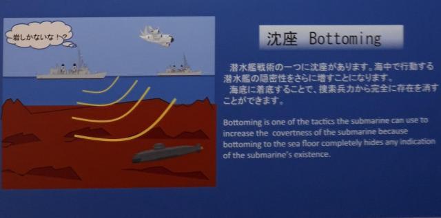 潜水艦は海底に「沈座」すると、音の世界では海底の地形と区別がつかなくなる。