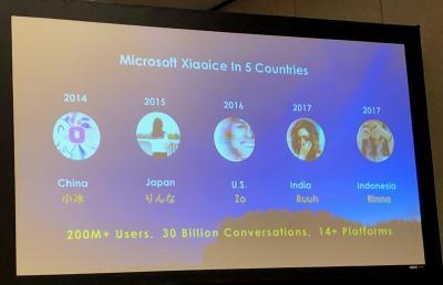 Microsoftが各国で展開する会話型AIを紹介するスライド。「りんな」という名前は日本だけではなく、インドネシアでも使われている=2018年3月10日、米テキサス州オースティン