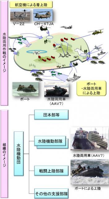 陸上自衛隊に新しくできる水陸機動団のイメージ