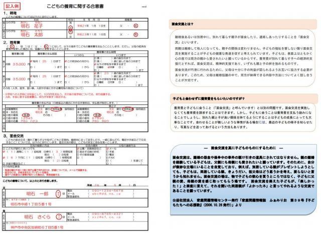 明石市が配布している「こどもの養育に関する合意書」の記入例