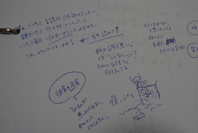 金子さんが治療の経過を細かく書いたメモ。「拒食や過食はSOSのサイン」と記した