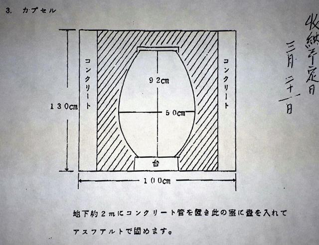 カプセルを埋めた状況を示す図面