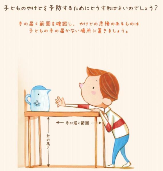 子どもの手の届かない範囲とは?=NPO法人Safe Kids Japan「子どものやけどを予防するために」から