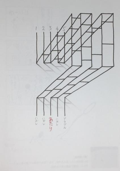 ノートを真上から見ると、こう見えます