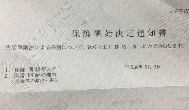たぬ吉さんが八王子市から受け取った書類