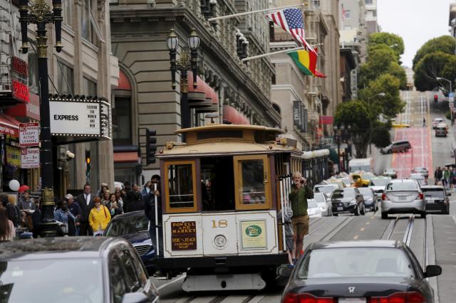 こちらがサンフランシスコのケーブルカー