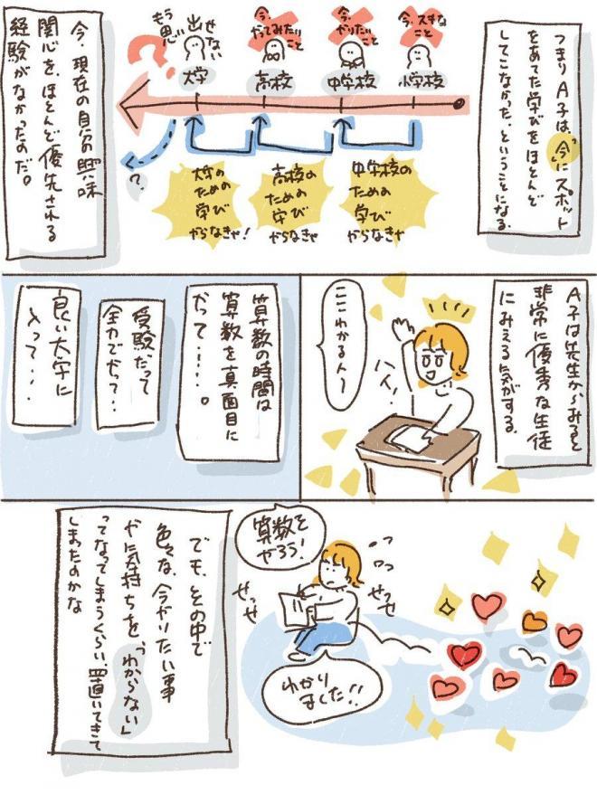Marinaさんが描いた漫画(3ページ目)