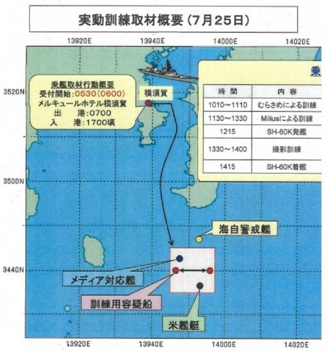 7月25日に房総半島沖であった船舶検査の多国間訓練の説明資料=外務省提供