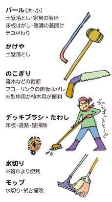 「水害ボランティア作業マニュアル」から、道具一覧