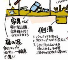 「水害ボランティア作業マニュアル」から、作業の注意点