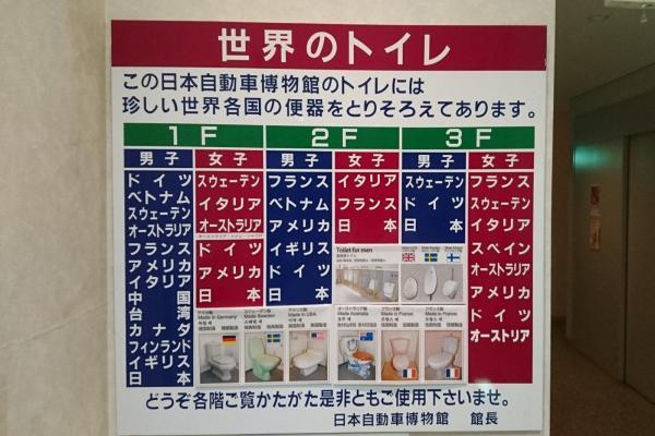 日本自動車博物館内にあるトイレ案内板