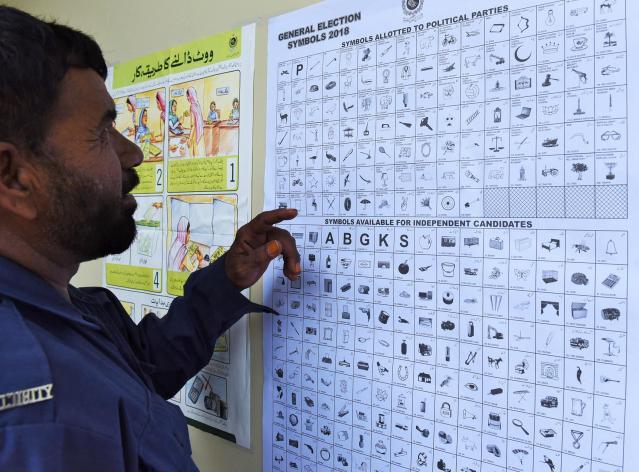読み書きが苦手な有権者は、選挙シンボルを頼りに投票する