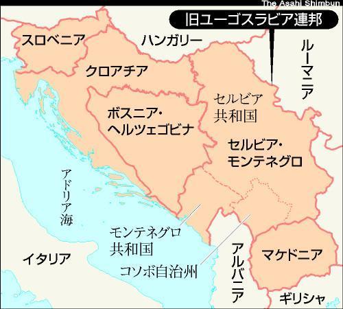 かつてのユーゴスラビアは、6共和国2自治州からなっていた