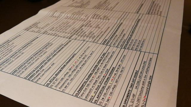 日本チームの暗号表。スペードやハートのマーク、数字がぎっしりと並んでいます