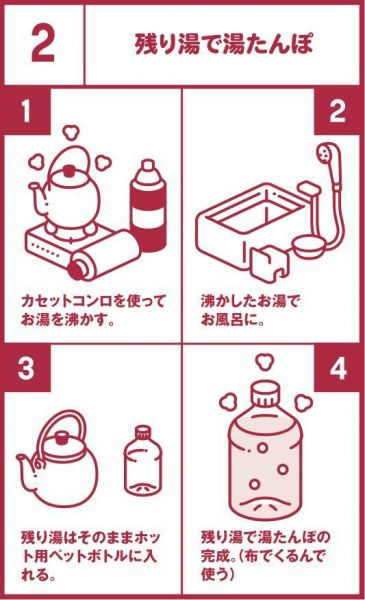 災害時に役立つ情報を紹介する、無印良品の防災パンフレット