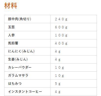 ずいりゅうのポークカレーに使われる材料(4人分)
