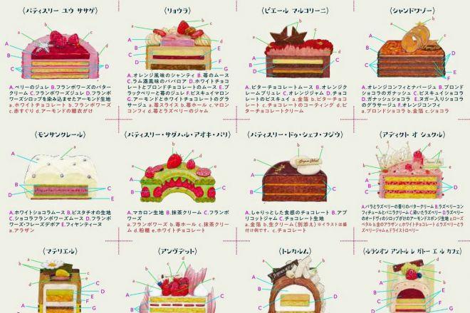 ダウンロード可能なケーキ断面図のカタログ。ケーキは全40種類