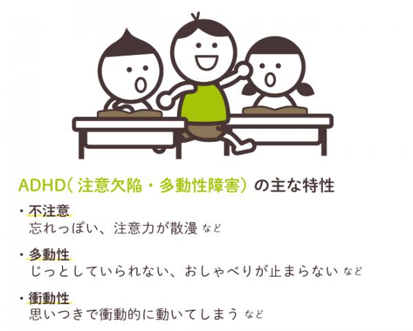 ADHD(注意欠陥・多動性障害)