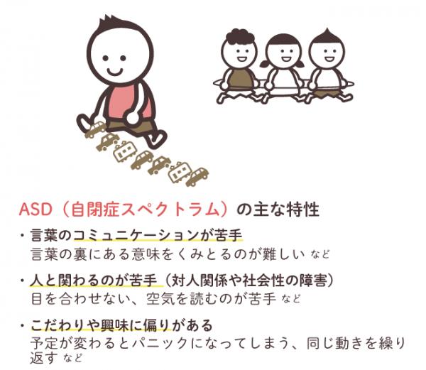 ASD(自閉症スペクトラム障害/自閉スペクトラム症)