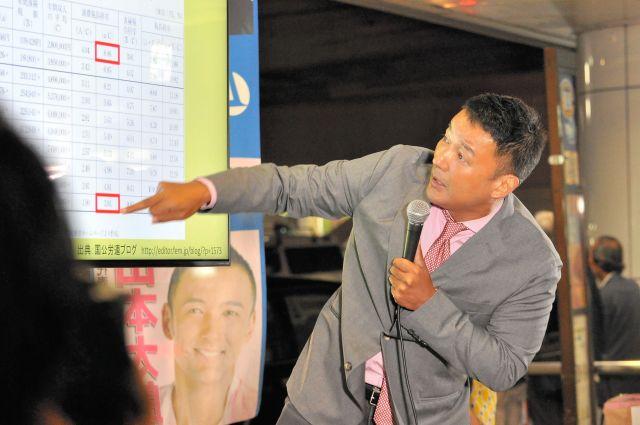 説得力を持たせるため、モニターに映し出したデータを指しながら訴える=9月20日、東京・新宿駅