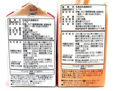 500ml、1000mlのどちらもパッケージも、栄養成分表示は65mlあたりとなっていて、1日あたりの摂取目安量も65mlと記されています