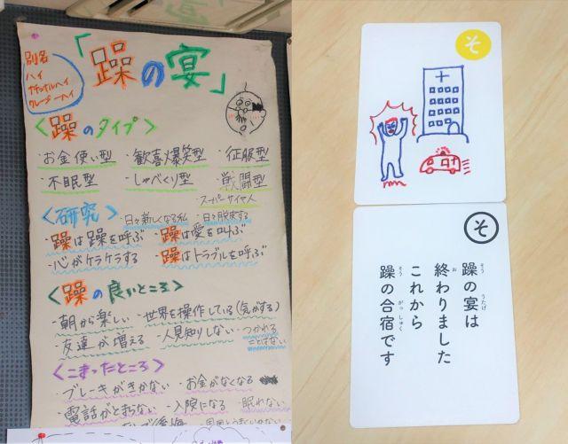 田中さんの「躁の宴」発言をきっかけに、そう病の特徴をまとめた「早見表」が誕生。ハーモニーの事務所に飾られている