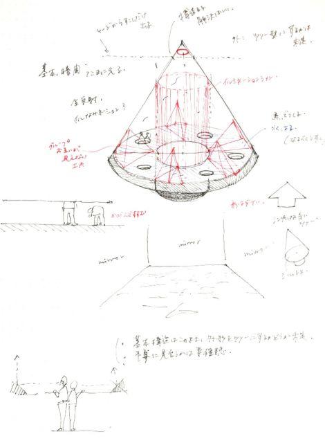 1回目の有識者会議後、半田さんがイメージをイラスト化したもの