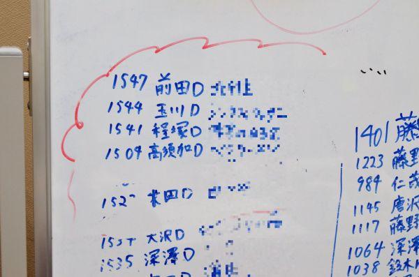 ホワイトボードに書かれていた文字、その3。数字はロケの回数です(写真の一部を加工しています)