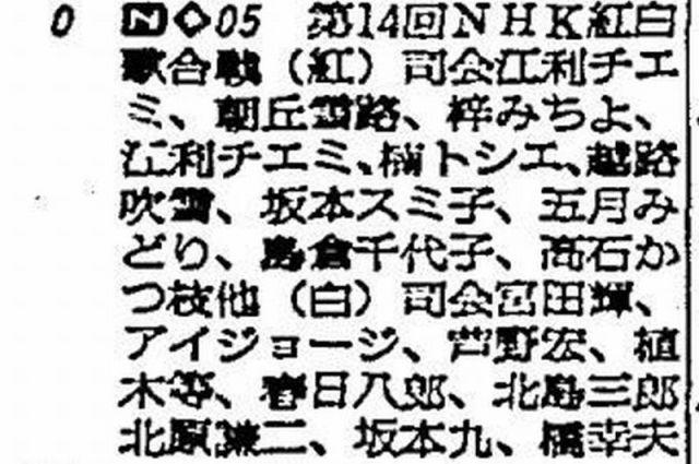 1963年12月31日のテレビ欄。北島三郎さんの名前が載っている