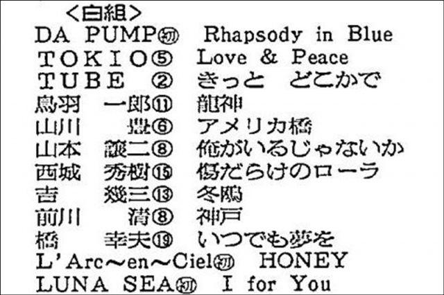 平成10年12月31日のテレビ欄にあった紅白出場歌手の表。「初」がついているのは「DA PUMP」「L'Arc~en~Ciel」「LUNA SEA」
